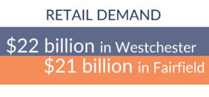 Admiral Real Estate - NYC Suburbs - Retail Demand