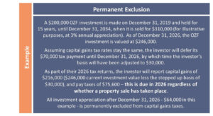 Opportunity Zones - Permanent Exclusion