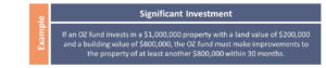Opportunity Zones - Significant Investment