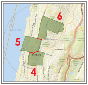Yonkers Opportunity Zones